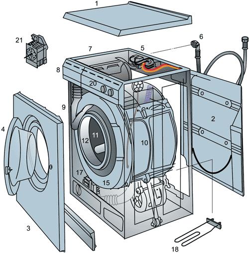 Ремонт стиральной машины Чернигов